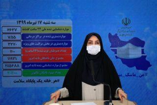 رکورد مرگ کرونا در ایران؛ ۲۰۰ فوتی در ۲۴ ساعت/ ۲۰ استان در شرایط قرمز و هشدار